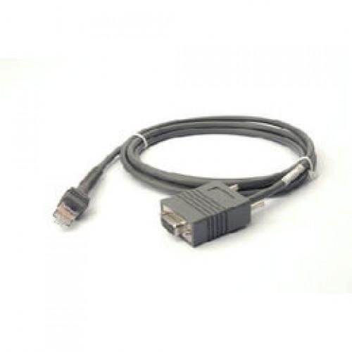 Cablu RS232 Motorola CBA-R01-S07PAR